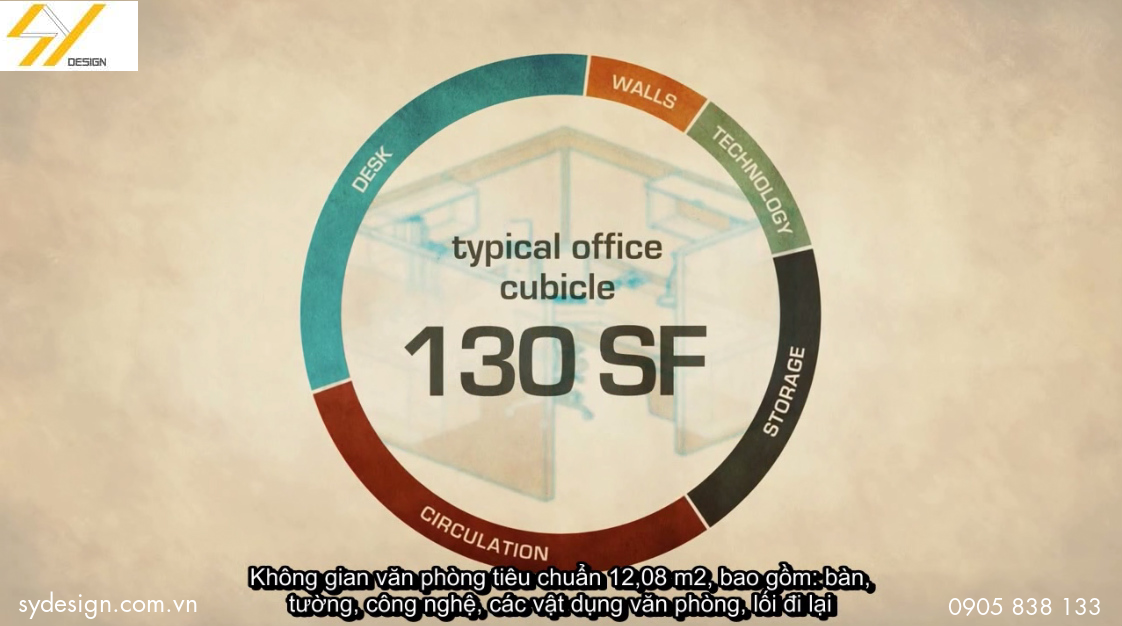 Tiêu chuẩn không gian văn phòng thay đổi liên tục